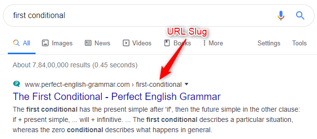 A URL is appearing on Google SERP